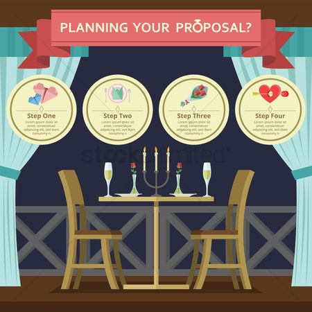 Champagnes : Infographic on planning your proposal