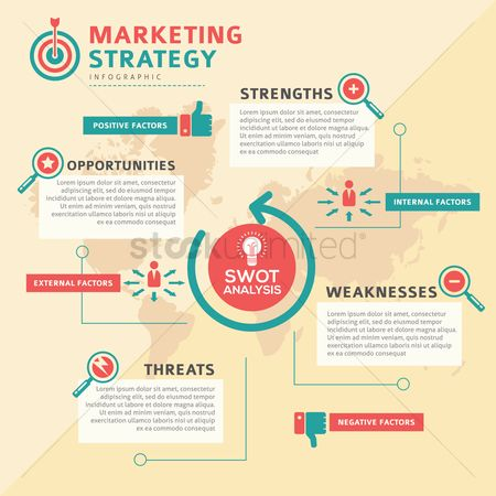 Favourites : Marketing strategy infographic
