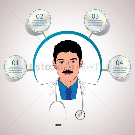 Moustache : Medical infographic