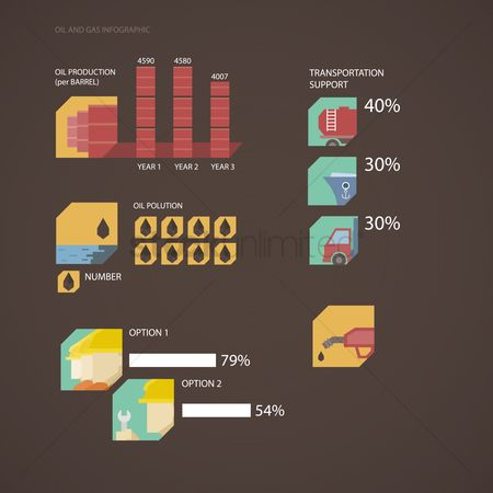 Production : Oil and gas infographic