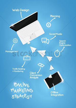 Technology : Online marketing strategy poster