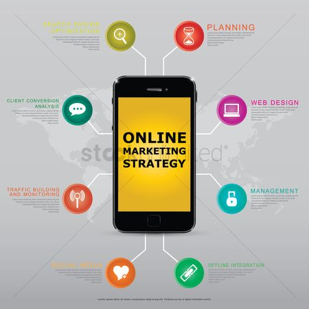 Mobiles : Online marketing strategy