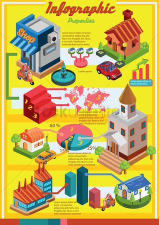 Shops : Properties infographic