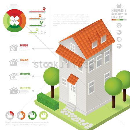 Real estate : Property infographic elements
