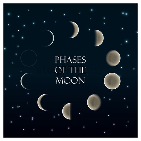 Moon : Set of phases of the moons
