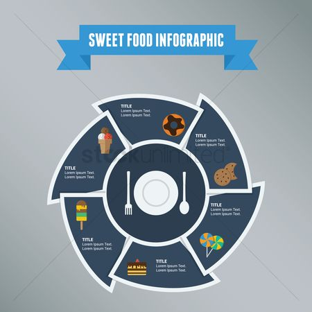 Biscuit : Sweet food infographic