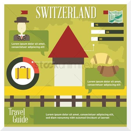 Croissant : Switzerland travel infographic