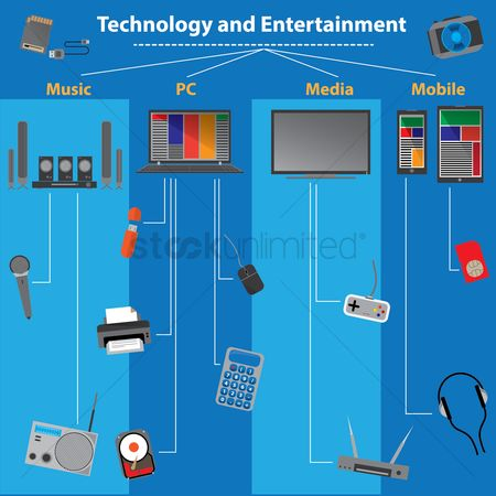 Routers : Technology and entertainment infographic