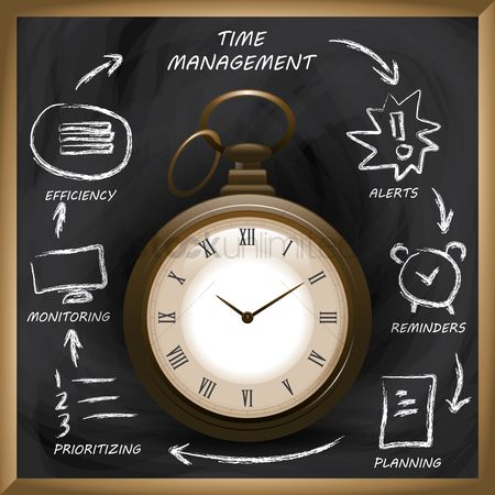 Time : Time management