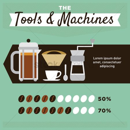 Machineries : Tools and machines