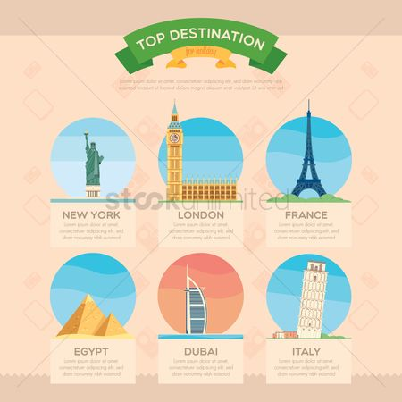 New york : Top destination infographic