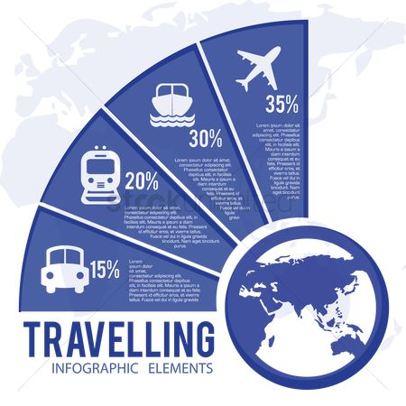 Journeys : Travelling infograph