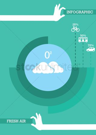 Cycle : Vehicle pollution infographic