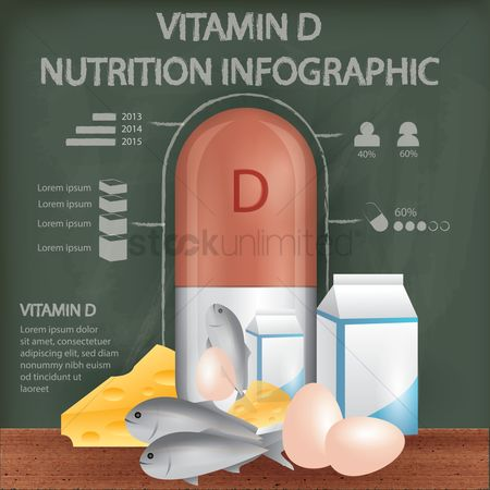 Nutritions : Vitamin d nutrition infographic