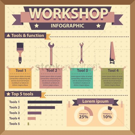 Wrenches : Workshop infographic