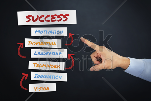 hand presenting a business success diagram concept stock photo