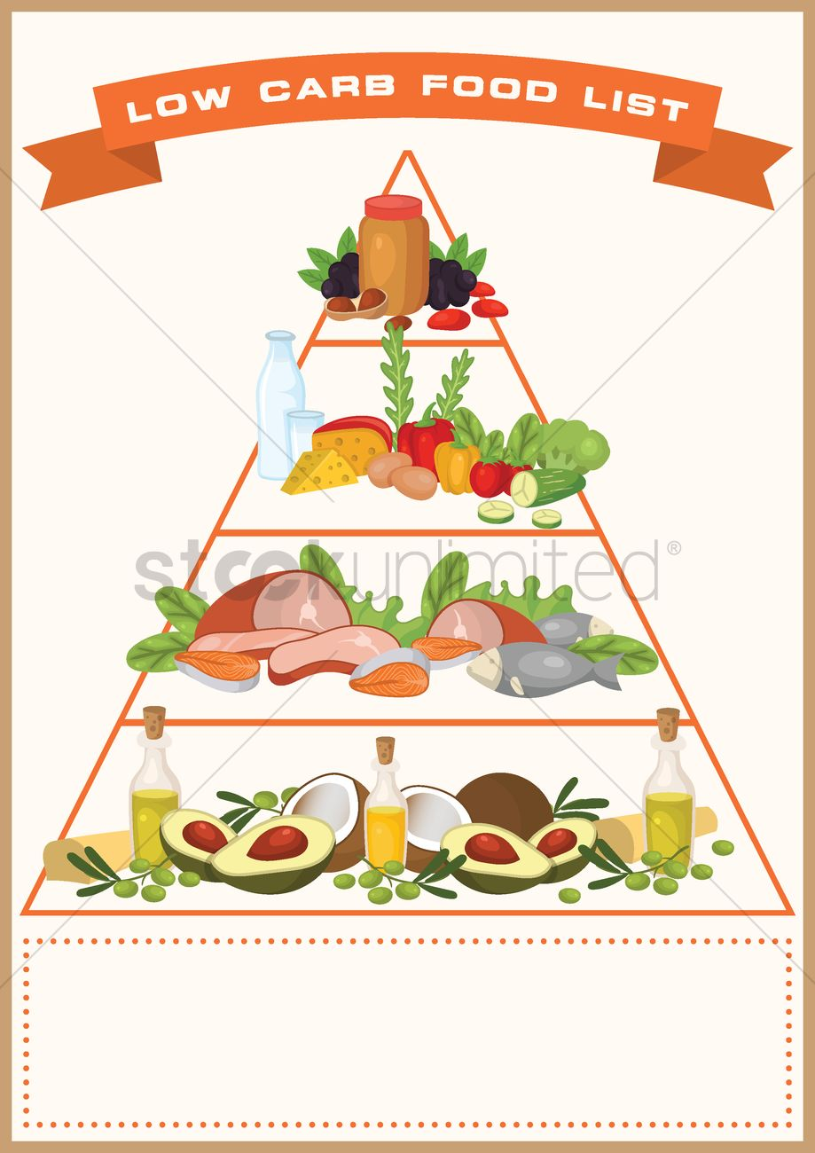 Carbohydrates High Resolution Stock Photography and Images - Alamy