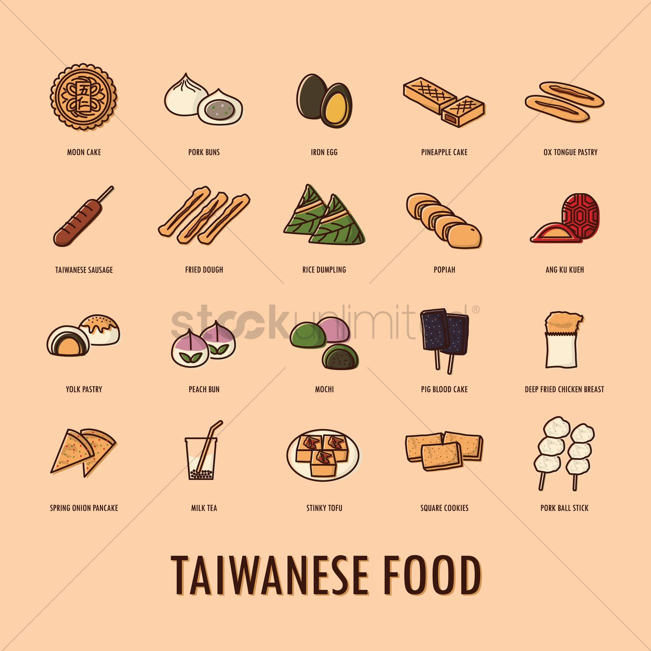 Food Taiwan