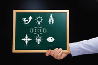 Hand holding blackboard with steps to be successful
