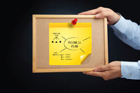 Hands holding a board with business plan