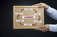 Hands presenting business success concept on corkboard
