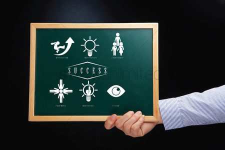Motivation business : Hand holding blackboard with steps to be successful